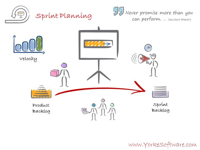 6 - Scrumdamentals Planning