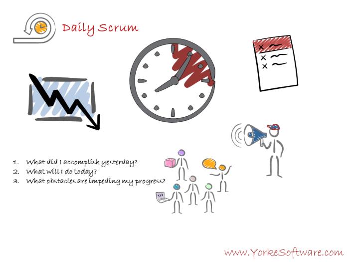 8 - Scrumdamentals Daily Scrum