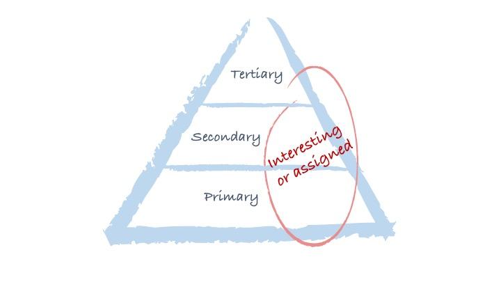 Self organising hierarchy