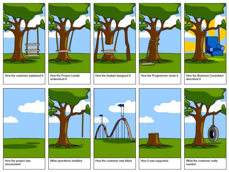 tree_swing_development_requirements-scaled1000